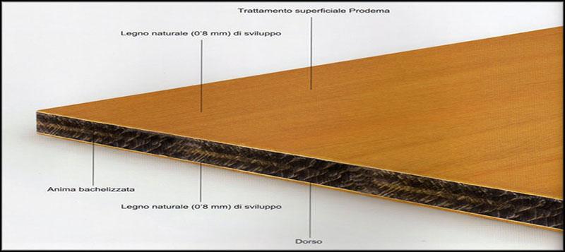 Sap Sistemi Rivestimenti In Legno Composito Prodema Prodex